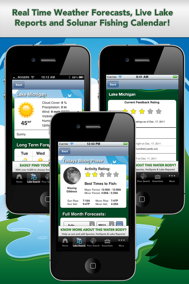iFish Michigan App Solunar Calendar, Weather Reports and Lake Reports